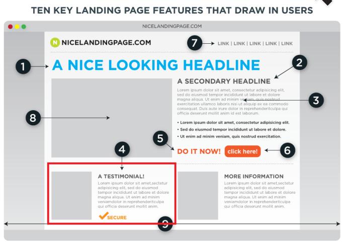 anatomy-perfect-landing-page_testimonials