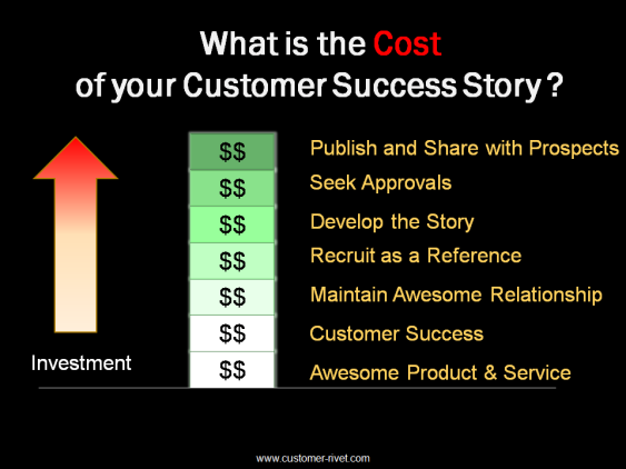 measure-ROI-customer-testimonials